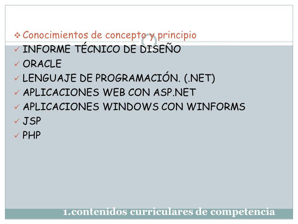 1.contenidos curriculares de competencia  CONOCIMIENTOS DE PROCESO HABILIDADES PROCEDIMENTALES A NIVEL TECNOLÓGICO HABILIDADES METODOLÓGICAS IDENTIFICAR EL ENTORNO DE TRABAJO DE LAS HERRAMIENTAS DE BASE DE DATOS YA SEA SQL SERVER U ORACLE IDENTIFICAR LAS FUNCIONES DE CADA UNA DE LAS HERRAMIENTAS DE LENGUAJE DE PROGRAMACIÓN..NET Y JAVA) CREAR UNA BASE DE DATOS DE ACUERDO CON UN DISEÑO DADO MANIPULAR UNA BASE DE DATOS DE ACUERDO CON LAS NECESIDADES DE INFORMACIÓN DESARROLLAR SISTEMAS DE INFORMACIÓN ENTORNO WEB Y CLIENTE SERVIDOR