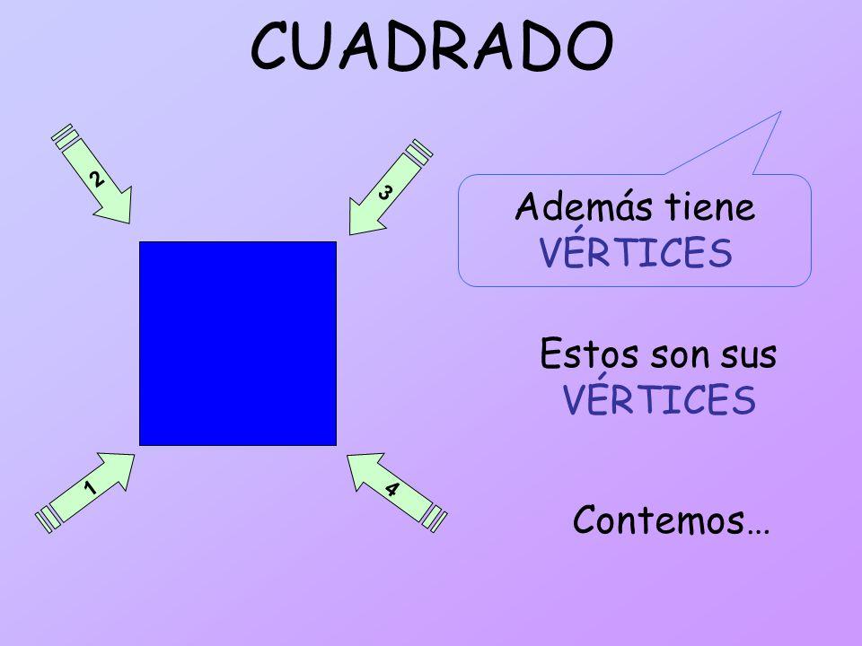 CUADRADO Además tiene VÉRTICES Estos son sus VÉRTICES Contemos… 2 1 4 3