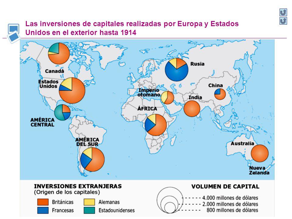 capitales inversiones: