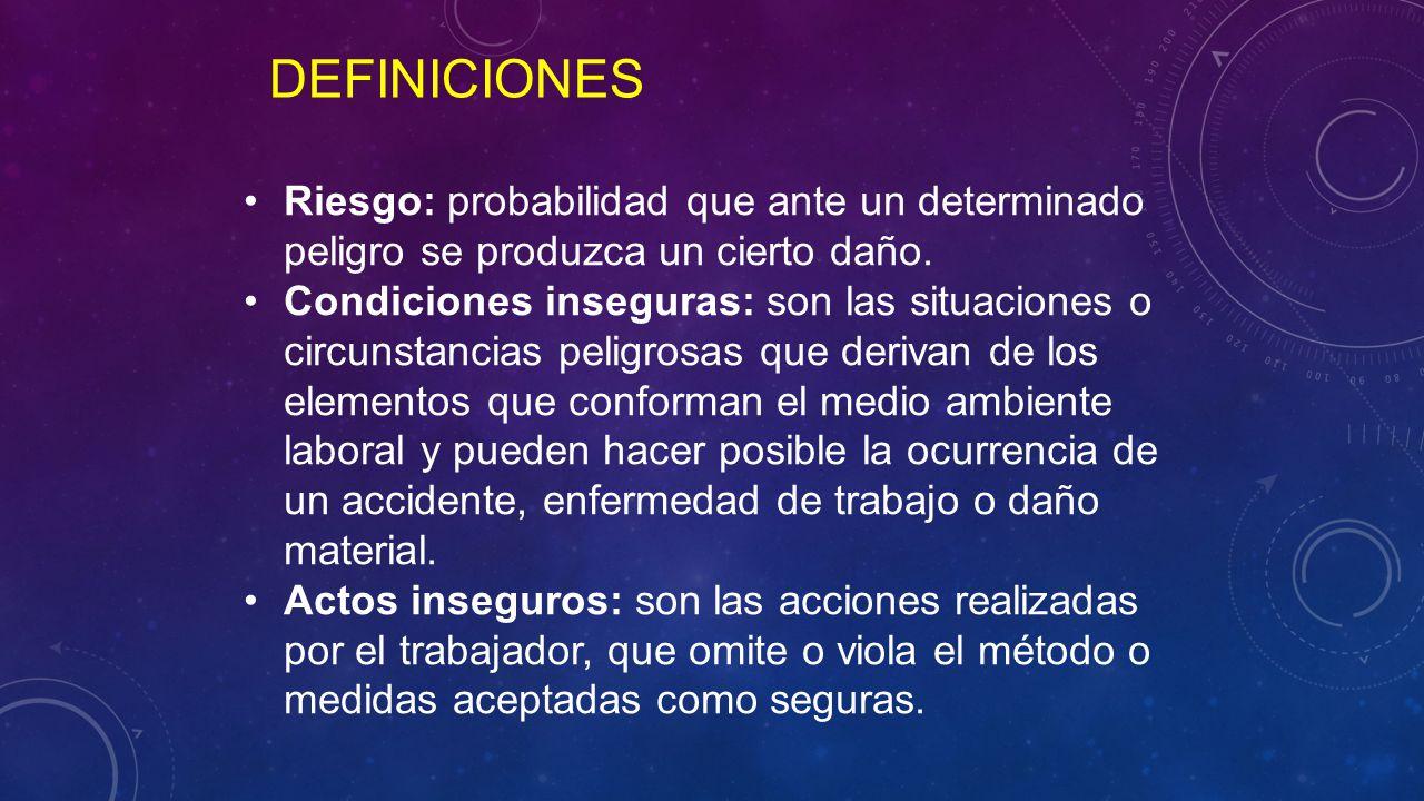 DEFINICIONES Riesgo: probabilidad que ante un determinado peligro se produzca un cierto daño.