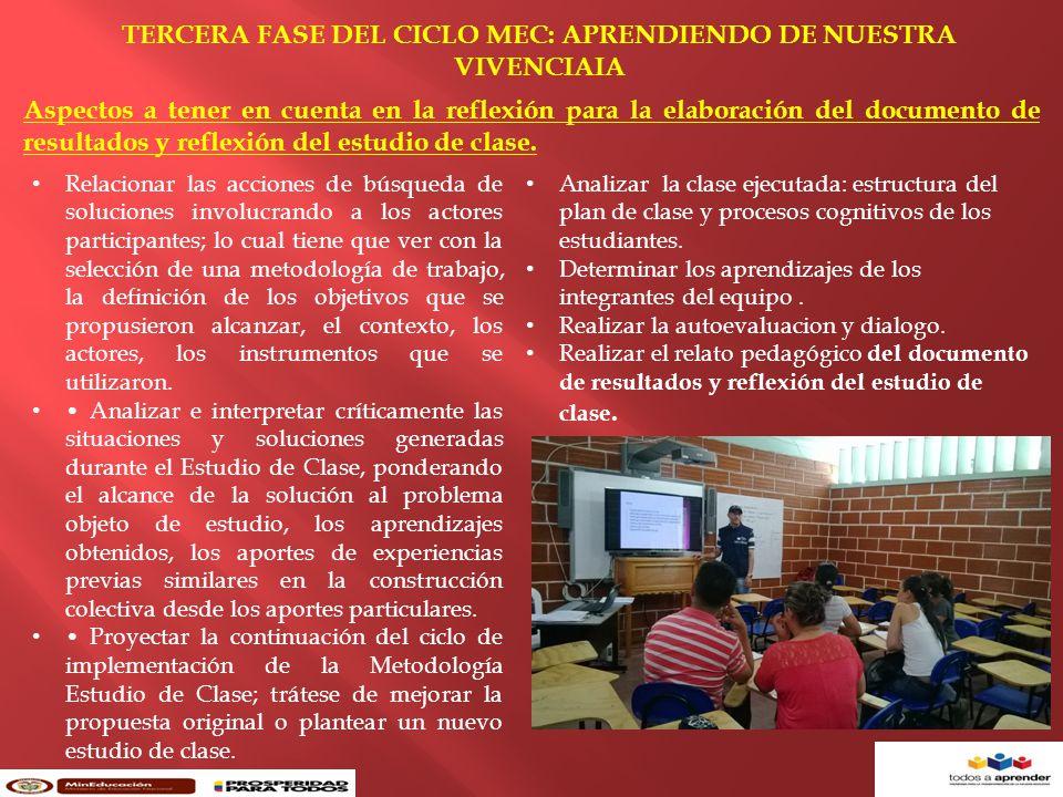 TERCERA FASE DEL CICLO MEC: APRENDIENDO DE NUESTRA VIVENCIAIA Aspectos a tener en cuenta en la reflexión para la elaboración del documento de resultados y reflexión del estudio de clase.