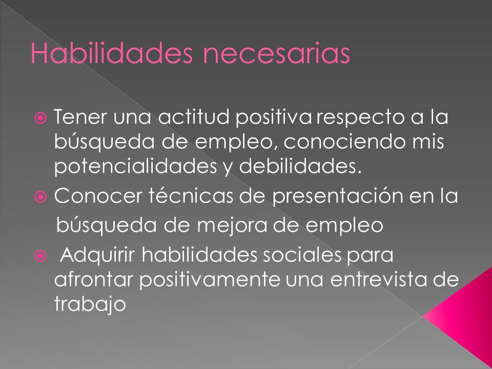  Tener una actitud positiva respecto a la búsqueda de empleo, conociendo mis potencialidades y debilidades.