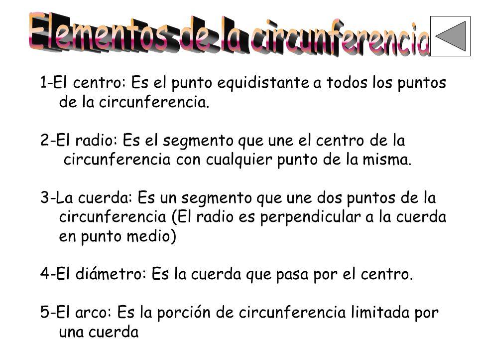 1-El centro: Es el punto equidistante a todos los puntos de la circunferencia.