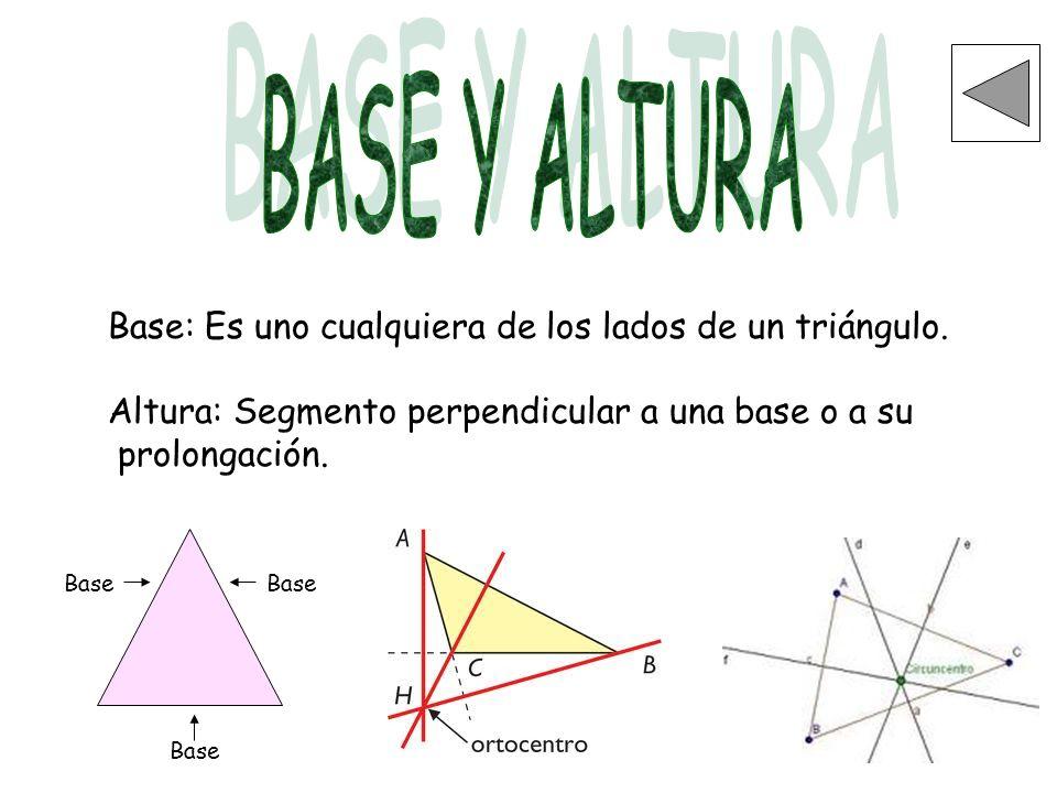 Son polígonos, es decir, superficies del plano limitadas por cuatro segmentos unidos dos a dos.