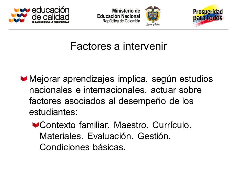 Factores a intervenir Mejorar aprendizajes implica, según estudios nacionales e internacionales, actuar sobre factores asociados al desempeño de los estudiantes: Contexto familiar.