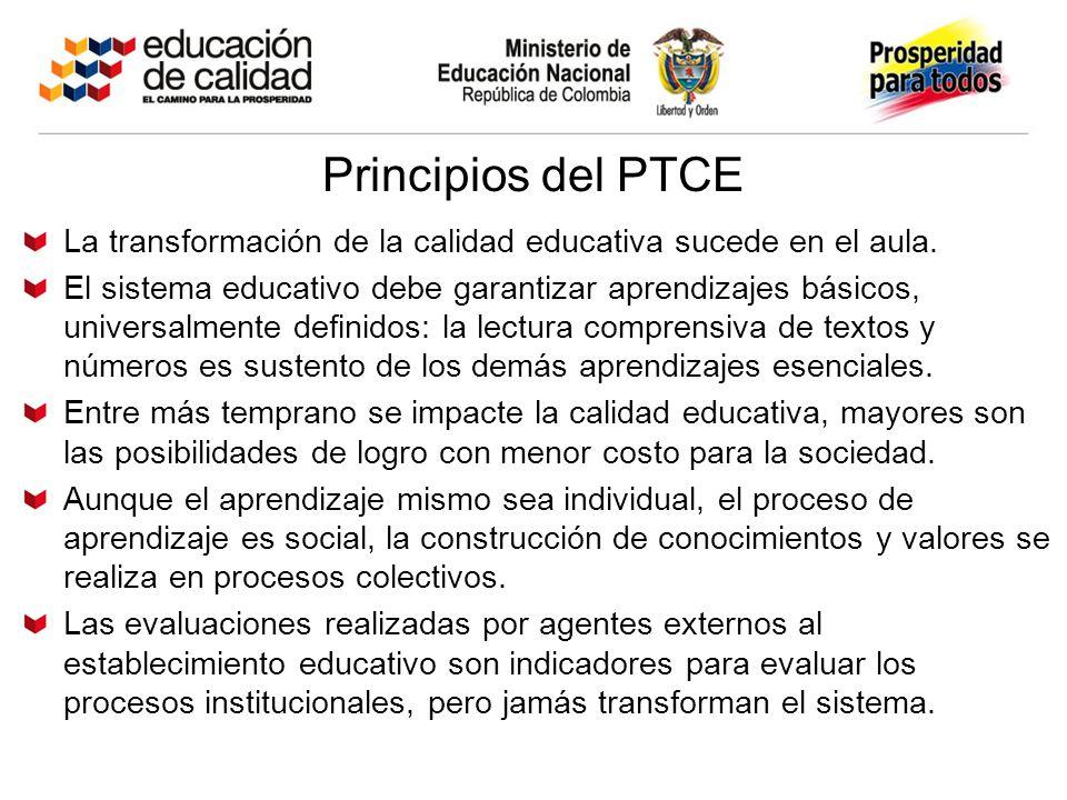 Principios del PTCE La transformación de la calidad educativa sucede en el aula.