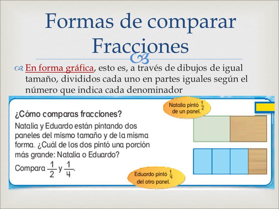   En forma gráfica, esto es, a través de dibujos de igual tamaño, divididos cada uno en partes iguales según el número que indica cada denominador F