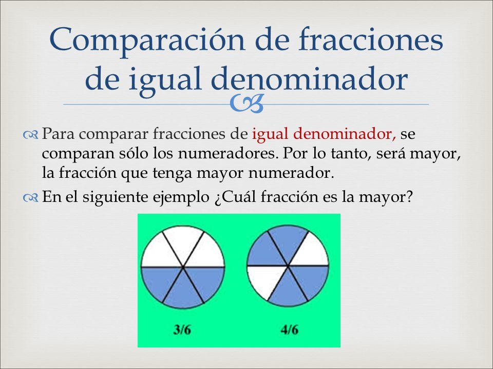   Para comparar fracciones de igual denominador, se comparan sólo los numeradores. Por lo tanto, será mayor, la fracción que tenga mayor numerador.