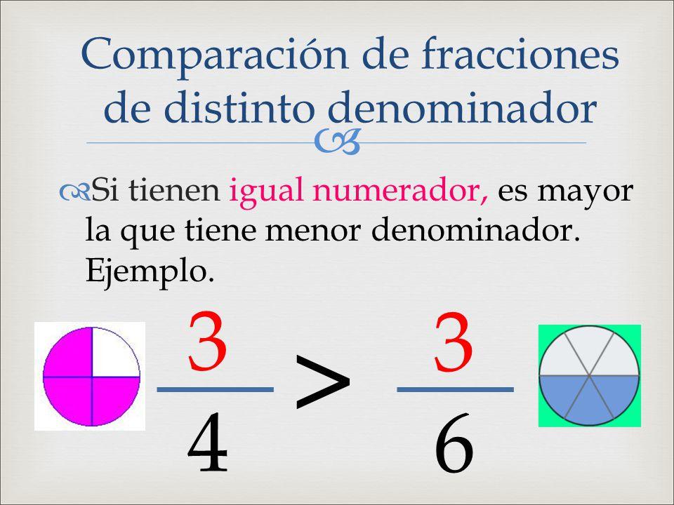   Si tienen igual numerador, es mayor la que tiene menor denominador. Ejemplo. Comparación de fracciones de distinto denominador 3434 3636 >
