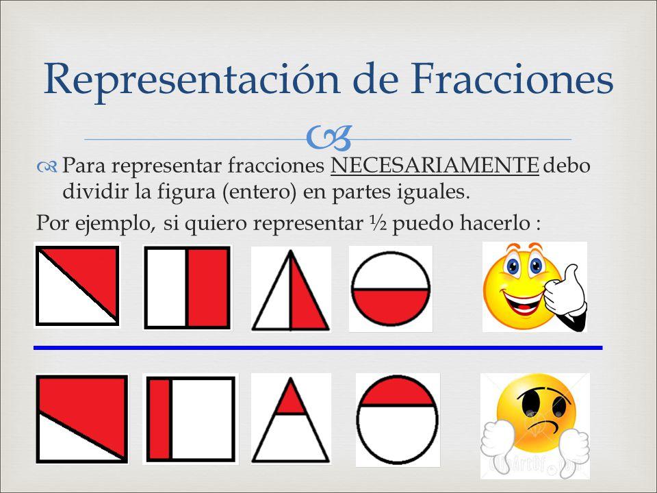   Para representar fracciones NECESARIAMENTE debo dividir la figura (entero) en partes iguales. Por ejemplo, si quiero representar ½ puedo hacerlo :