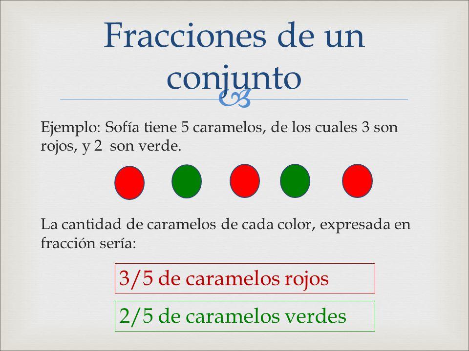  Ejemplo: Sofía tiene 5 caramelos, de los cuales 3 son rojos, y 2 son verde. La cantidad de caramelos de cada color, expresada en fracción sería: Fra