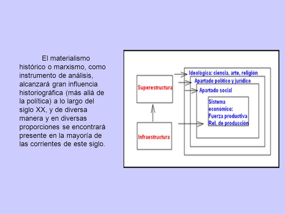 El materialismo histórico o marxismo, como instrumento de análisis, alcanzará gran influencia historiográfica (más allá de la política) a lo largo del siglo XX, y de diversa manera y en diversas proporciones se encontrará presente en la mayoría de las corrientes de este siglo.