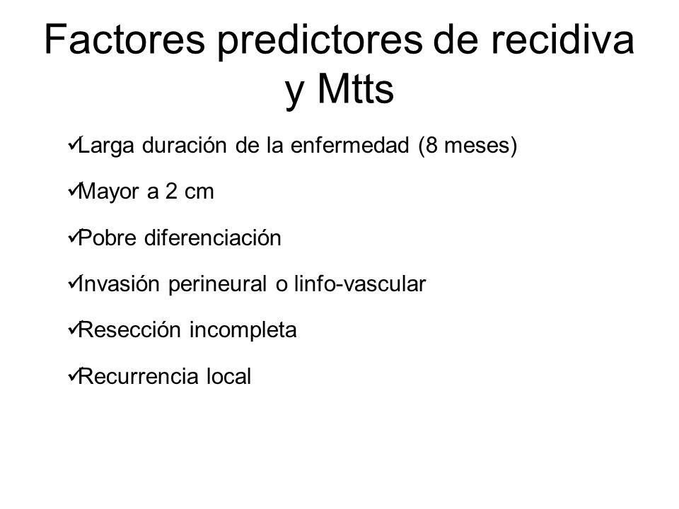 Factores predictores de recidiva y Mtts Larga duración de la enfermedad (8 meses) Mayor a 2 cm Pobre diferenciación Invasión perineural o linfo-vascul