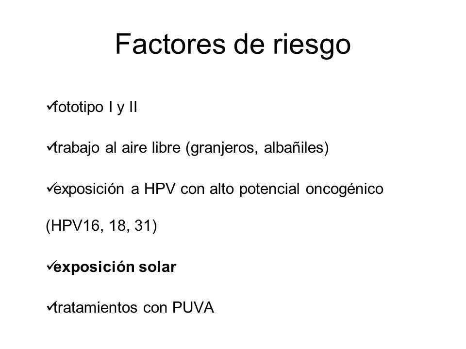 Factores de riesgo fototipo I y II trabajo al aire libre (granjeros, albañiles) exposición a HPV con alto potencial oncogénico (HPV16, 18, 31) exposic