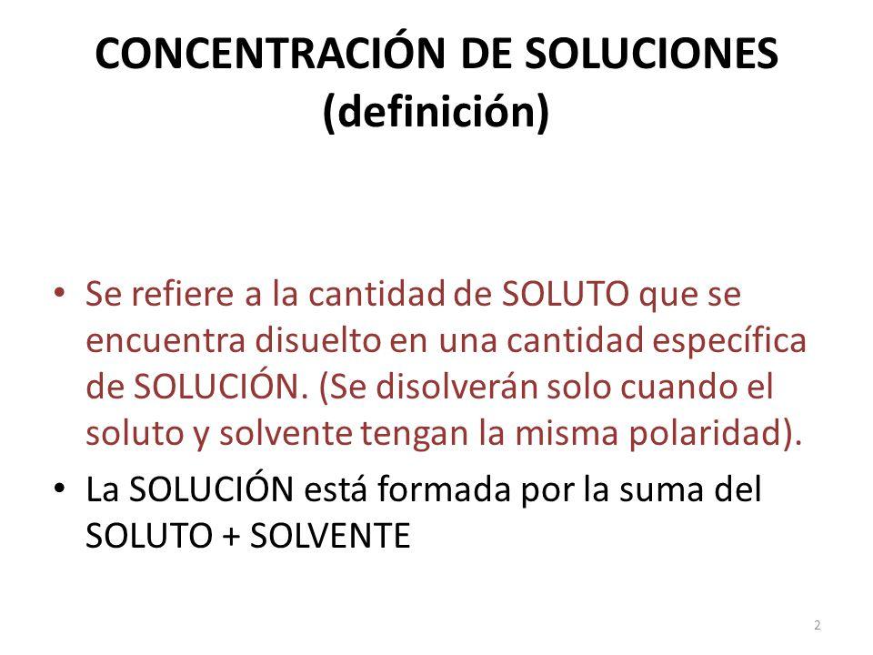 Preparación de una solución 1 2 3 4 3
