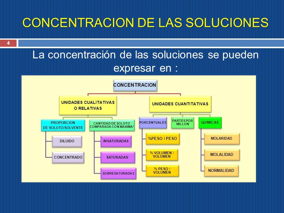 Formas comunes de expresar la concentración de las soluciones SOLUCIÓN DILUÍDA: Tiene poca cantidad de soluto disuelto.