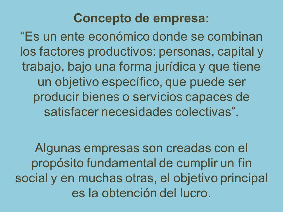 """Concepto de empresa: """"Es un ente económico donde se combinan los factores productivos: personas, capital y trabajo, bajo una forma jurídica y que tien"""