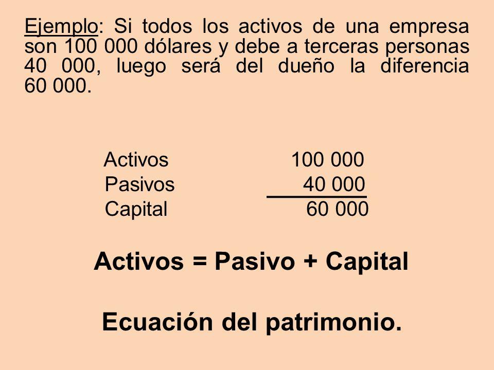 Ejemplo: Si todos los activos de una empresa son 100 000 dólares y debe a terceras personas 40 000, luego será del dueño la diferencia 60 000. Activos