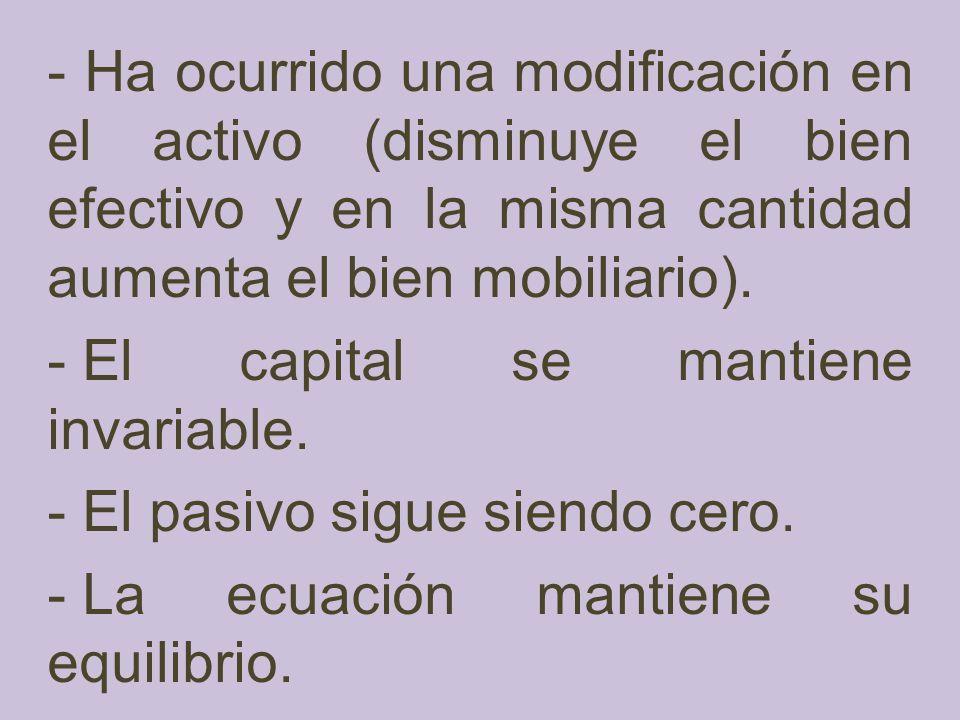 - Ha ocurrido una modificación en el activo (disminuye el bien efectivo y en la misma cantidad aumenta el bien mobiliario). - El capital se mantiene i