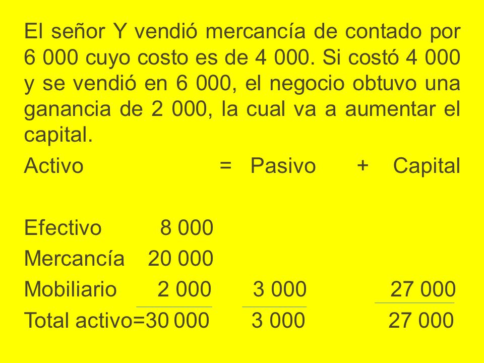 El señor Y vendió mercancía de contado por 6 000 cuyo costo es de 4 000. Si costó 4 000 y se vendió en 6 000, el negocio obtuvo una ganancia de 2 000,