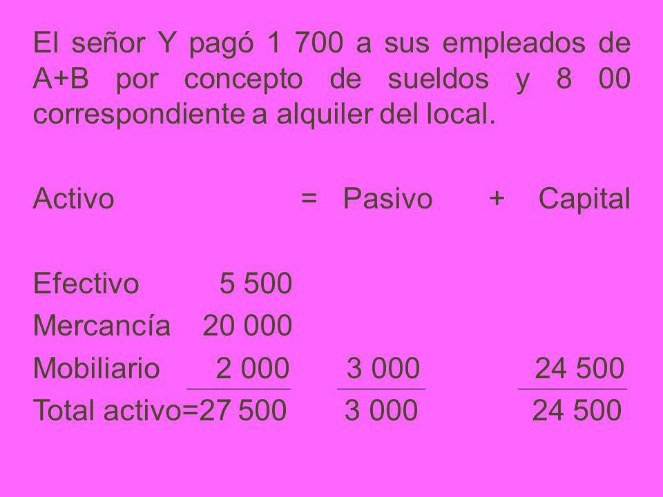 El señor Y pagó 1 700 a sus empleados de A+B por concepto de sueldos y 8 00 correspondiente a alquiler del local. Activo = Pasivo + Capital Efectivo 5