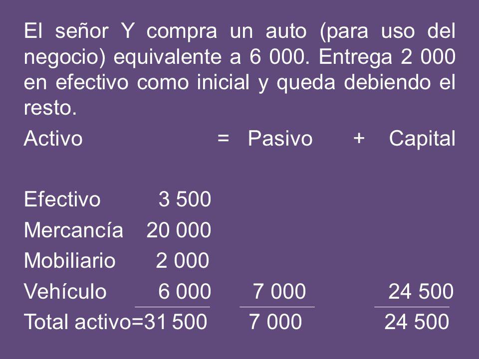 El señor Y compra un auto (para uso del negocio) equivalente a 6 000. Entrega 2 000 en efectivo como inicial y queda debiendo el resto. Activo = Pasiv