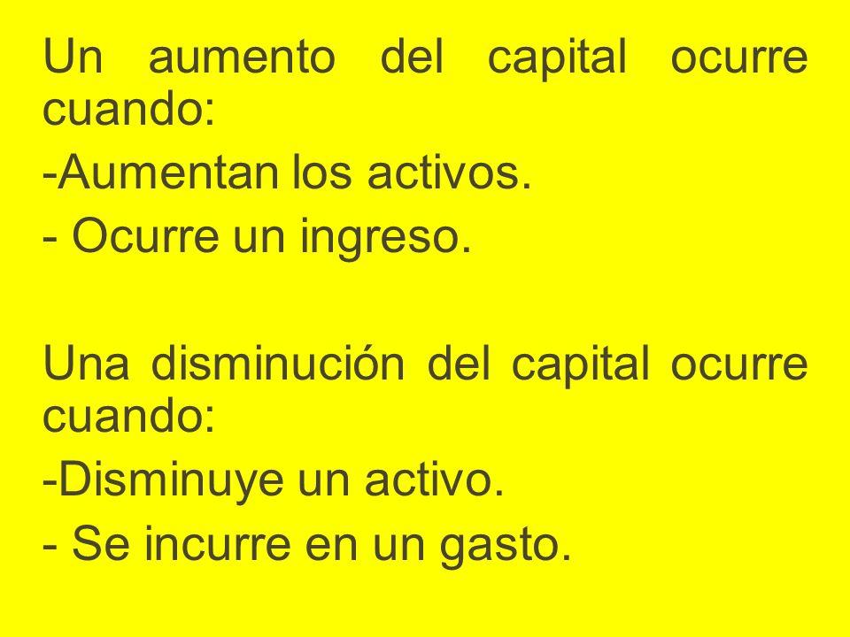 Un aumento del capital ocurre cuando: -Aumentan los activos. - Ocurre un ingreso. Una disminución del capital ocurre cuando: -Disminuye un activo. - S