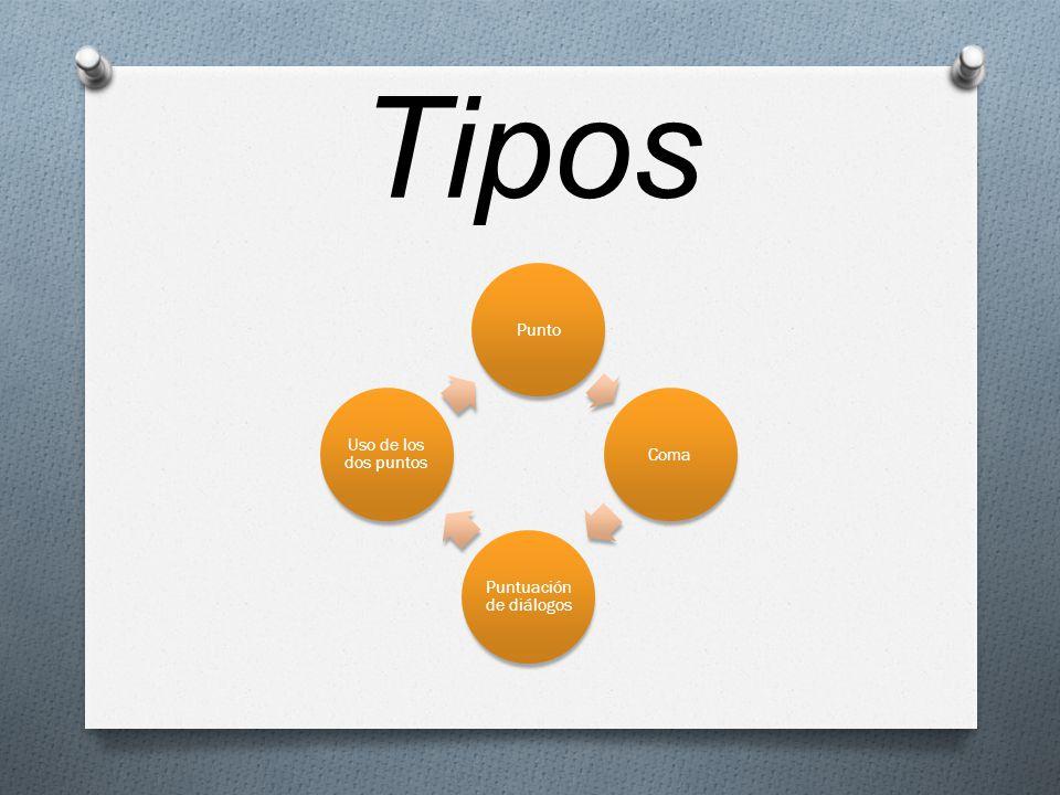 Tipos PuntoComa Puntuación de diálogos Uso de los dos puntos