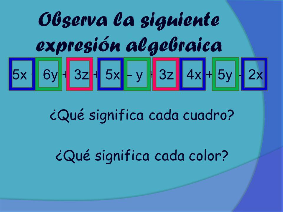 Observa la siguiente expresión algebraica 5x + 6y + 3z + 5x – y + 3z - 4x + 5y – 2x ¿Qué significa cada cuadro.