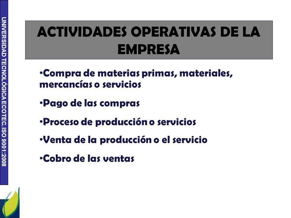 UNIVERSIDAD TECNOLÓGICA ECOTEC. ISO 9001:2008 ACTIVIDADES OPERATIVAS DE LA EMPRESA Compra de materias primas, materiales, mercancías o servicios Pago