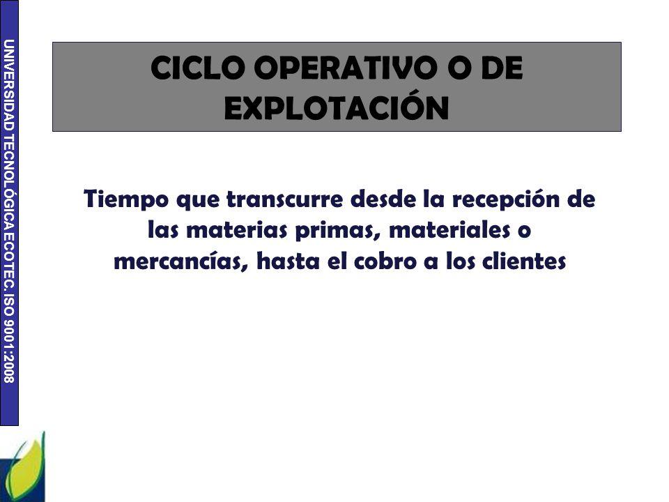 UNIVERSIDAD TECNOLÓGICA ECOTEC. ISO 9001:2008 CICLO OPERATIVO O DE EXPLOTACIÓN Tiempo que transcurre desde la recepción de las materias primas, materi