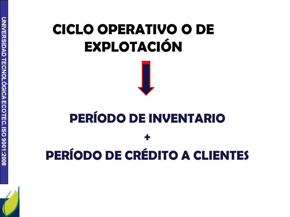 UNIVERSIDAD TECNOLÓGICA ECOTEC. ISO 9001:2008 CICLO OPERATIVO O DE EXPLOTACIÓN PERÍODO DE INVENTARIO + PERÍODO DE CRÉDITO A CLIENTES