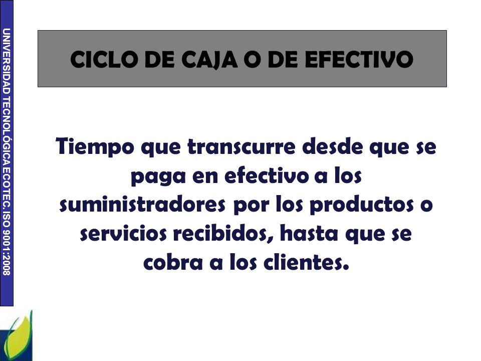 UNIVERSIDAD TECNOLÓGICA ECOTEC. ISO 9001:2008 CICLO DE CAJA O DE EFECTIVO Tiempo que transcurre desde que se paga en efectivo a los suministradores po
