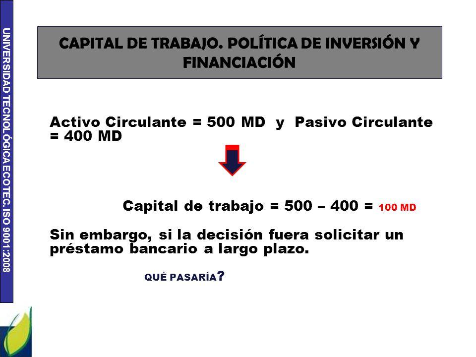 UNIVERSIDAD TECNOLÓGICA ECOTEC. ISO 9001:2008 CAPITAL DE TRABAJO. POLÍTICA DE INVERSIÓN Y FINANCIACIÓN Activo Circulante = 500 MD y Pasivo Circulante