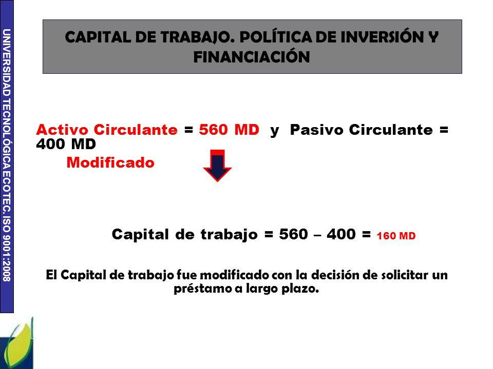 UNIVERSIDAD TECNOLÓGICA ECOTEC. ISO 9001:2008 CAPITAL DE TRABAJO. POLÍTICA DE INVERSIÓN Y FINANCIACIÓN Activo Circulante = 560 MD y Pasivo Circulante