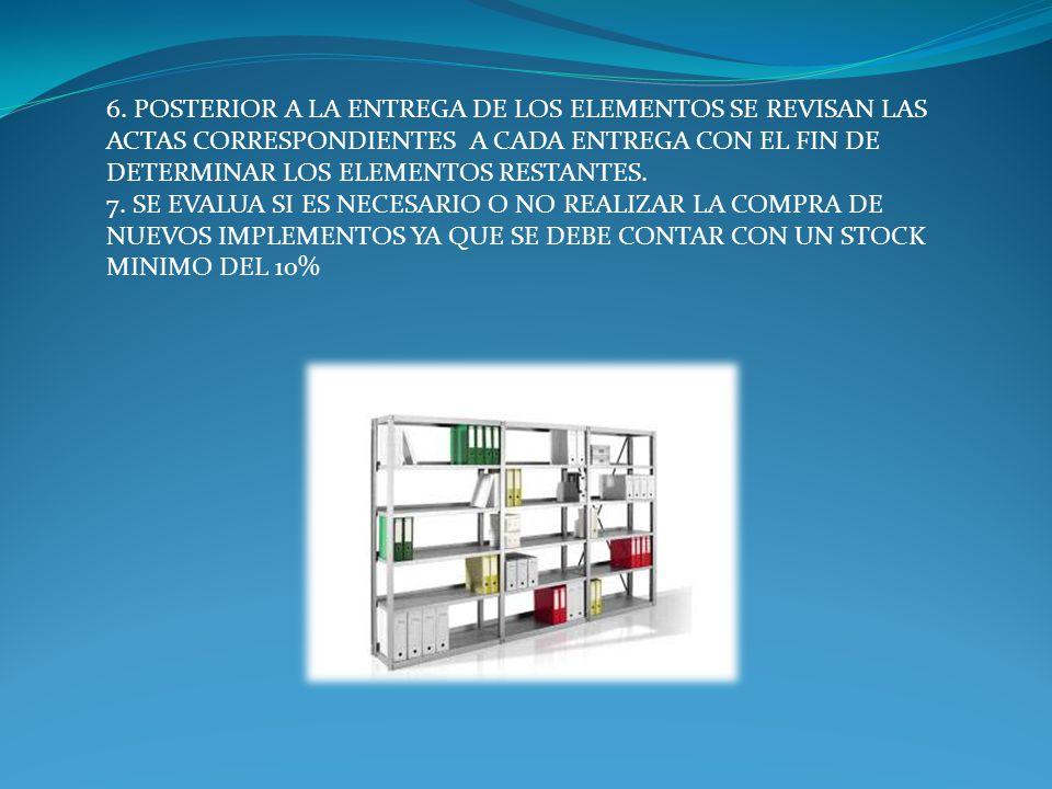 6. POSTERIOR A LA ENTREGA DE LOS ELEMENTOS SE REVISAN LAS ACTAS CORRESPONDIENTES A CADA ENTREGA CON EL FIN DE DETERMINAR LOS ELEMENTOS RESTANTES. 7. S