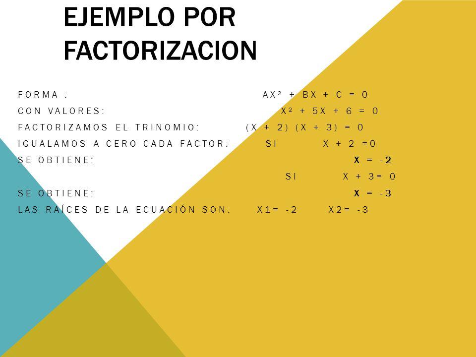 EJEMPLO POR FACTORIZACION FORMA : AX² + BX + C = 0 CON VALORES: X² + 5X + 6 = 0 FACTORIZAMOS EL TRINOMIO: (X + 2) (X + 3) = 0 IGUALAMOS A CERO CADA FACTOR: SI X + 2 =0 SE OBTIENE: X = -2 SI X + 3= 0 SE OBTIENE: X = -3 LAS RAÍCES DE LA ECUACIÓN SON: X1= -2 X2= -3