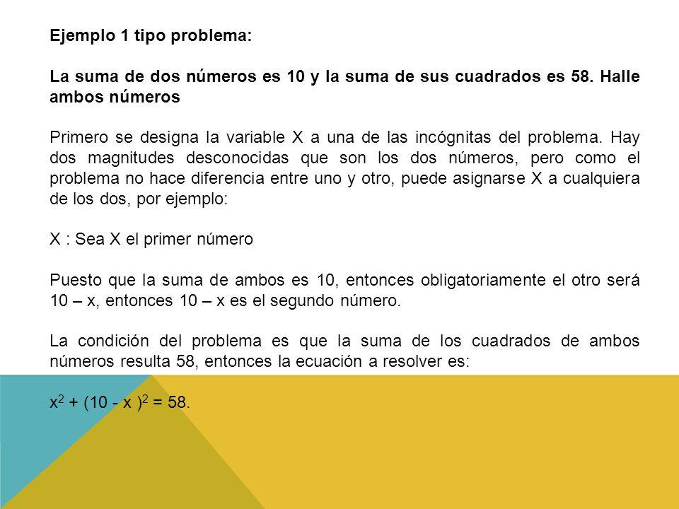 Ejemplo 1 tipo problema: La suma de dos números es 10 y la suma de sus cuadrados es 58.