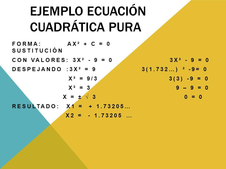 EJEMPLO ECUACIÓN CUADRÁTICA PURA FORMA: AX² + C = 0 SUSTITUCIÓN CON VALORES: 3X² - 9 = 0 3X² - 9 = 0 DESPEJANDO :3X² = 9 3(1.732…) ² -9= 0 X² = 9/3 3(3) -9 = 0 X² = 3 9 – 9 = 0 X = ± √ 3 0 = 0 RESULTADO: X1 = + 1.73205… X2 = - 1.73205 …