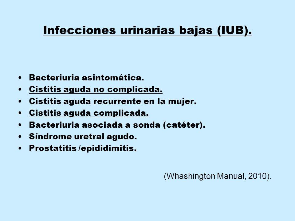 Infecciones urinarias bajas (IUB).Bacteriuria asintomática.