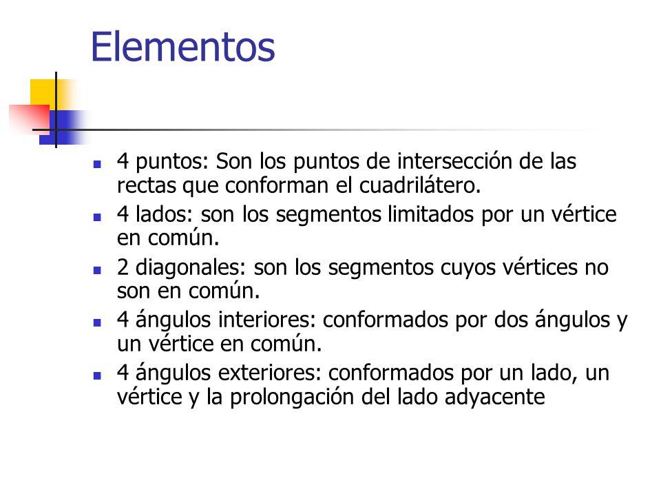 Elementos 4 puntos: Son los puntos de intersección de las rectas que conforman el cuadrilátero. 4 lados: son los segmentos limitados por un vértice en