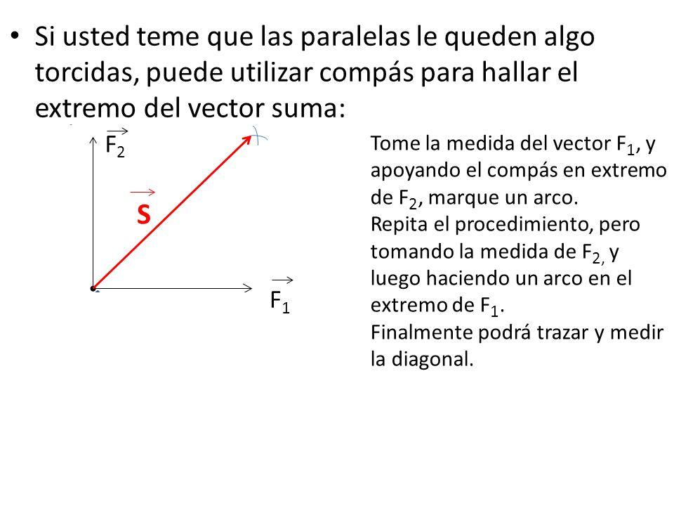 Si usted teme que las paralelas le queden algo torcidas, puede utilizar compás para hallar el extremo del vector suma: F1F1 F2F2 Tome la medida del ve