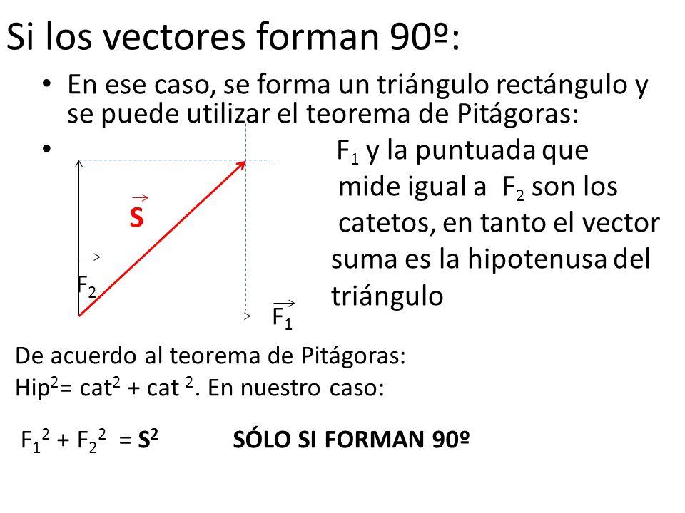 Si los vectores forman 90º: En ese caso, se forma un triángulo rectángulo y se puede utilizar el teorema de Pitágoras: F 1 y la puntuada que mide igua