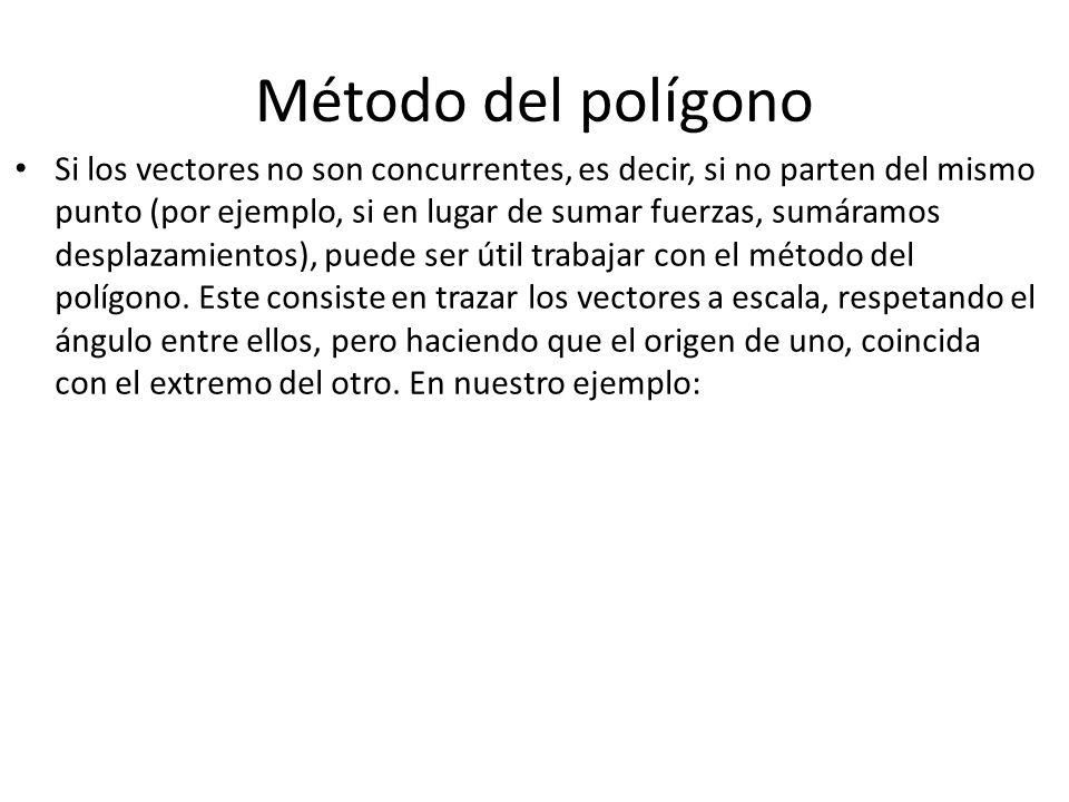 Método del polígono Si los vectores no son concurrentes, es decir, si no parten del mismo punto (por ejemplo, si en lugar de sumar fuerzas, sumáramos