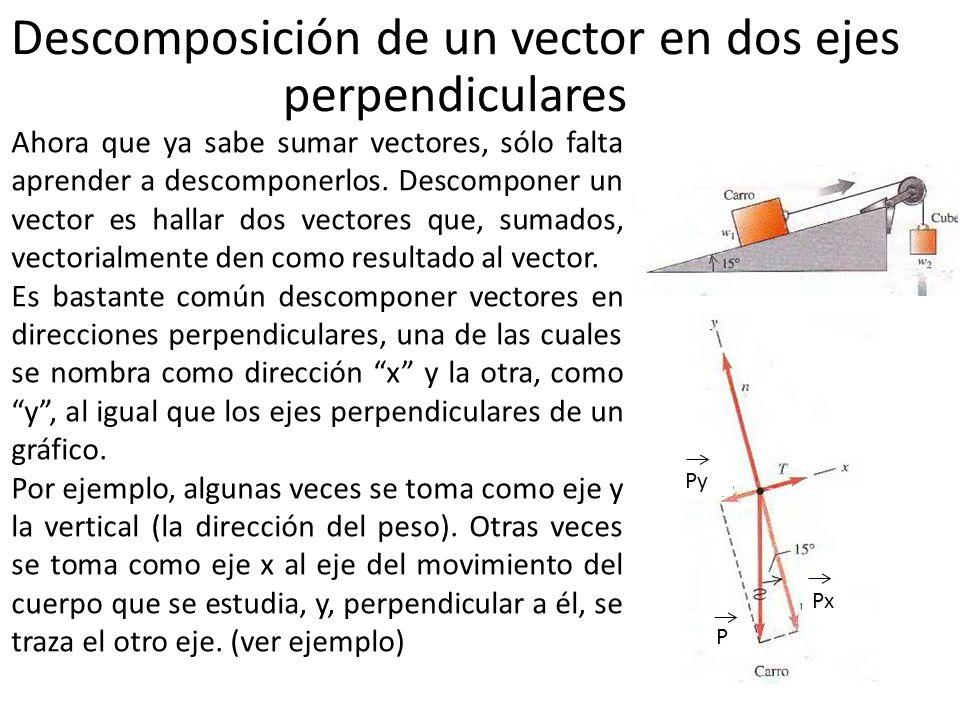 Descomposición de un vector en dos ejes perpendiculares Ahora que ya sabe sumar vectores, sólo falta aprender a descomponerlos. Descomponer un vector