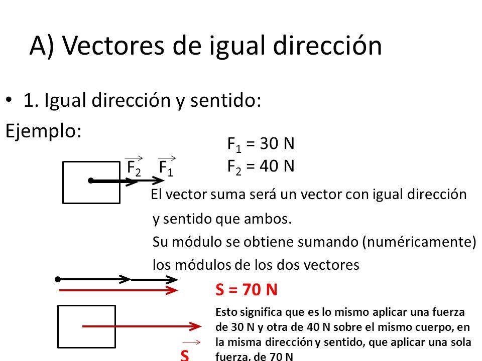 A) Vectores de igual dirección 1. Igual dirección y sentido: Ejemplo: El vector suma será un vector con igual dirección y sentido que ambos. Su módulo