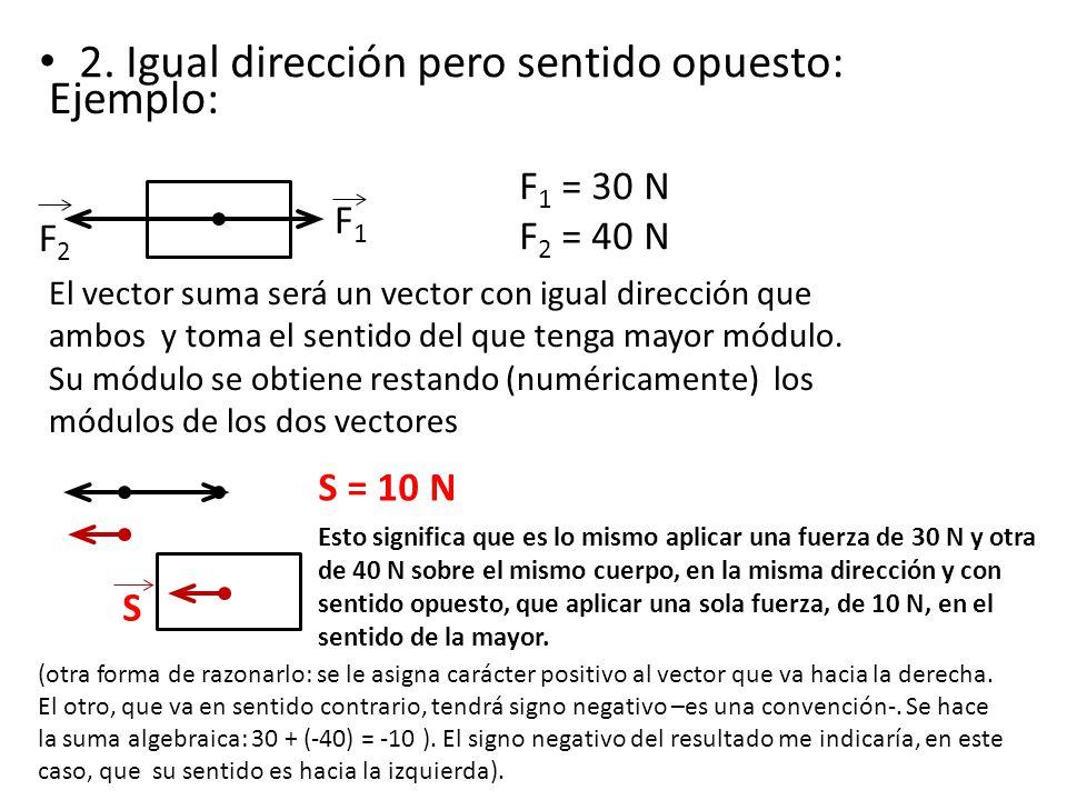 Ejemplo: El vector suma será un vector con igual dirección que ambos y toma el sentido del que tenga mayor módulo. Su módulo se obtiene restando (numé