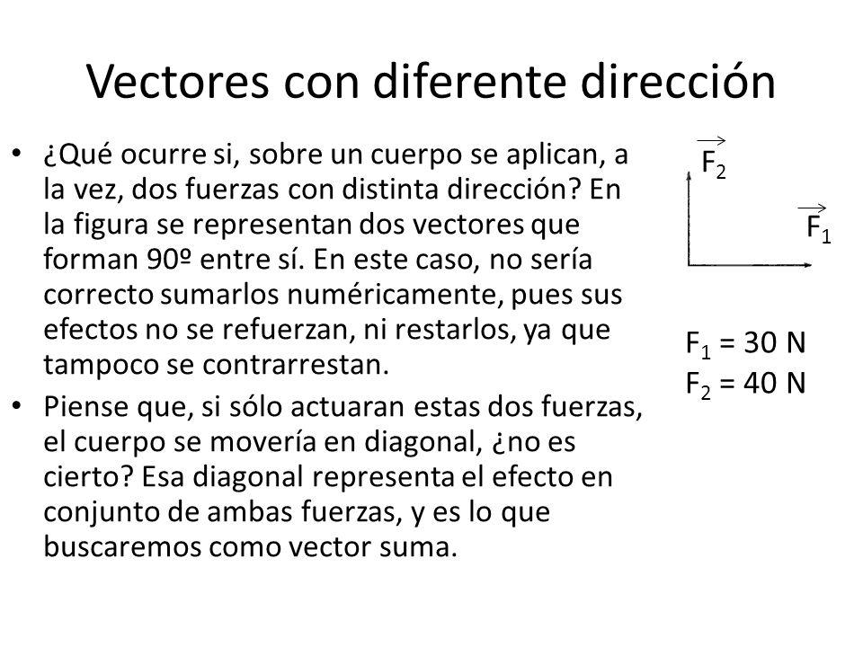 Vectores con diferente dirección ¿Qué ocurre si, sobre un cuerpo se aplican, a la vez, dos fuerzas con distinta dirección? En la figura se representan
