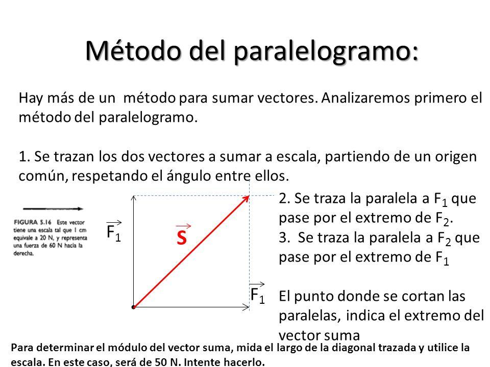Si usted teme que las paralelas le queden algo torcidas, puede utilizar compás para hallar el extremo del vector suma: F1F1 F2F2 Tome la medida del vector F 1, y apoyando el compás en extremo de F 2, marque un arco.