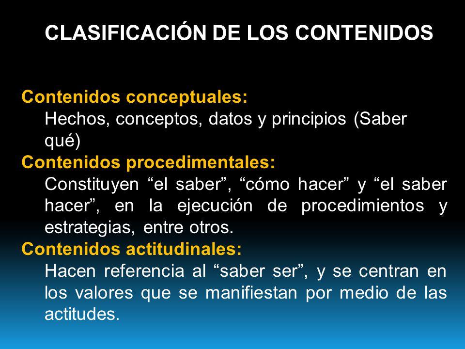 Contenidos conceptuales: Hechos, conceptos, datos y principios (Saber qué) Contenidos procedimentales: Constituyen el saber , cómo hacer y el saber hacer , en la ejecución de procedimientos y estrategias, entre otros.